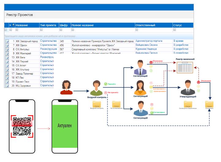 Vitro Park 2.0 - новая версия облачной системы документооборота